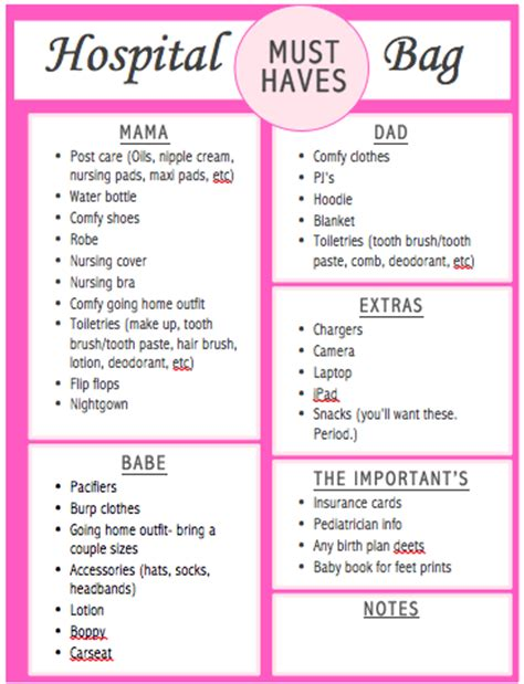 what to bring to the hospital for a c section what to bring in your hospital bag positively oakes