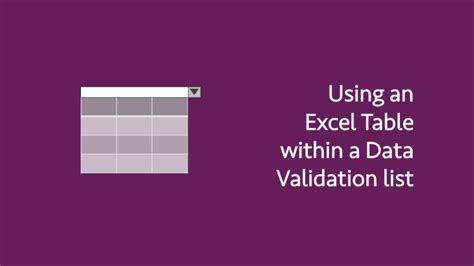 excel data validation list from table an excel table within a data validation list excel