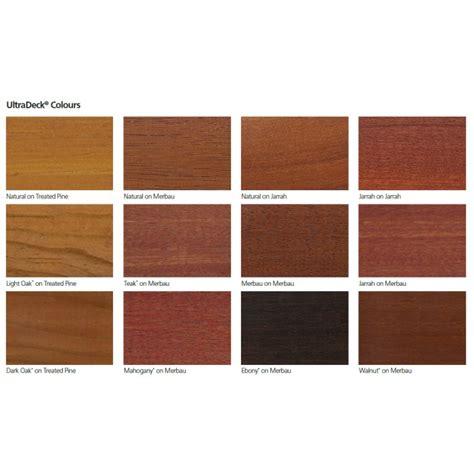intergrain ultradeck water based decking coatings