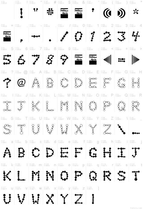 Chlorix font