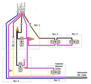 Wiring Diagram Disposal Garbage Disposal Electrical Wiring Review Ebooks