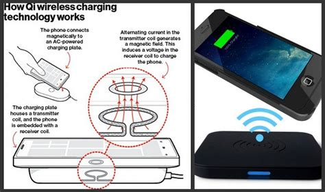 electromagnetic induction wireless charging magnetic induction coil magnet coil for wireless charger a5 a6 a11 buy magnetic coil induction