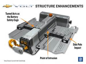 Electric Vehicle Extended Range Hybrid Battery Pack System Chevrolet To Offer Volt Modifications Against Battery