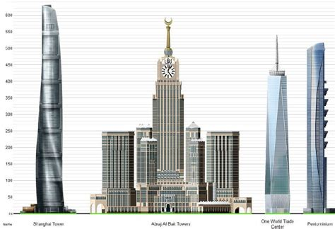 Sheds World by World S Tallest Skyscrapers