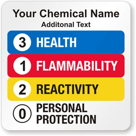 Custom Hazcom Labels Nfpa Hmis Hmig Ghs And Ansi Templates Msds Label Template
