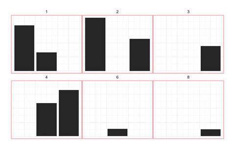 ggplot2 theme plot margin unit r in ggplot2 and facet wrap how to remove all margins
