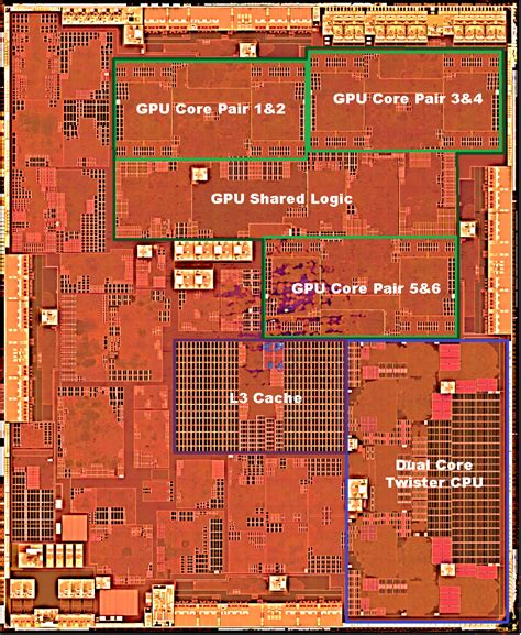 analyzing  dual sourcing die size  apple iphone