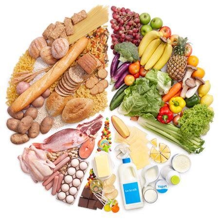 o que mudou na lei dos alimentos o que s 227 o alimentos saud 225 veis exemplos de alimentos