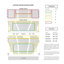 lyceum theatre floor plan the lion king lyceum theatre seating plan the best lion of 2017