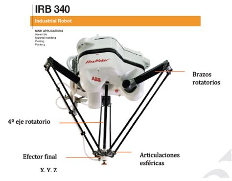 cadenas cinematicas robotica rob 211 tica robots paralelos