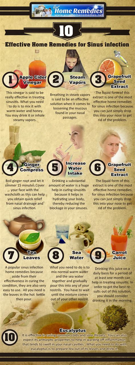 effective home remedies for sinus infection visual ly