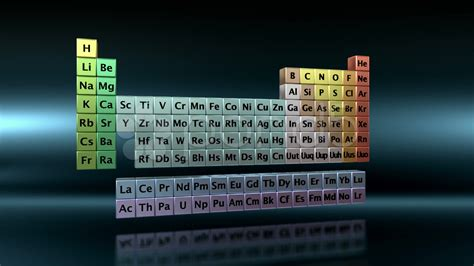 3d periodic table periodic table of the elements stock 7994643 hd