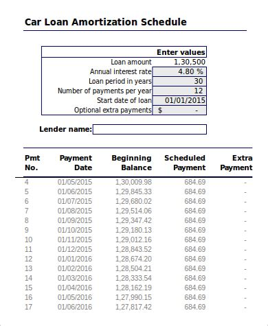 Car Payment Schedule Template by Sle Amortization Schedule In Excel 7 Exles In Excel