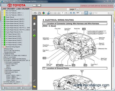 electric and cars manual 2008 toyota land cruiser navigation system toyota prado wiring diagram pdf 31 wiring diagram images wiring diagrams mifinder co