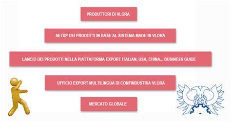 ufficio commerciale estero associazione degli industriali produttori prodotti