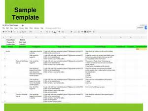 test plan template agile writing test cases in agile
