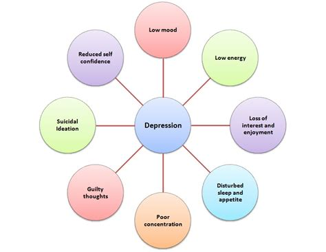 it s not always depression working the change triangle to listen to the discover emotions and connect to your authentic self books depression and counselling amaranath counselling