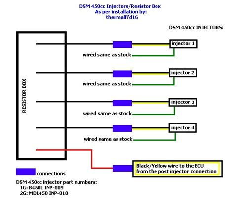 obd1 resistor box wiring how to wire resistor box for injectors 28 images resistor box installation in ek obd1 b16