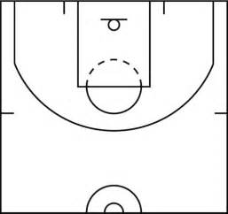 Basketball Playbook Template by Best Photos Of Half Court Basketball Play Template Half
