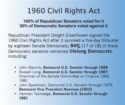 section 1981 civil rights act 1960 act related keywords 1960 act long tail keywords