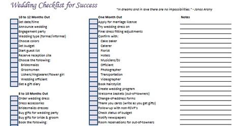 Wedding Checklist Philippines by Excel In Templates Included Wedding Planning Checklist