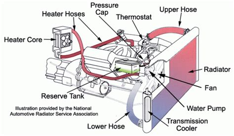 2005 nissan altima wiper motor wiring diagram wiring