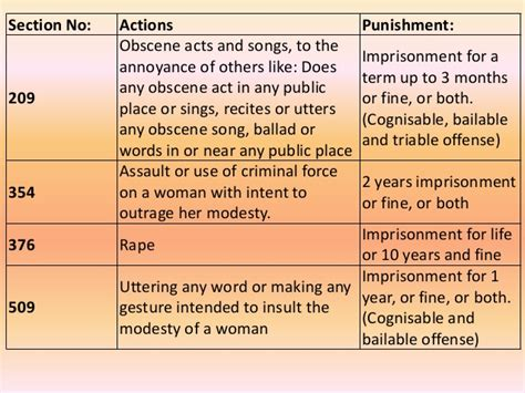 section 2 harassment sexual harassment