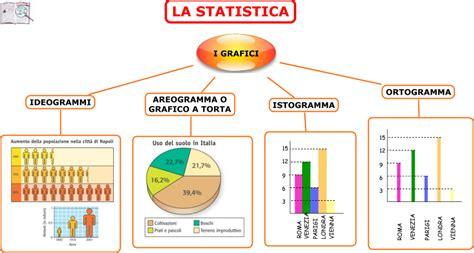 dati immagini gratis i grafici in geografia lessons tes teach
