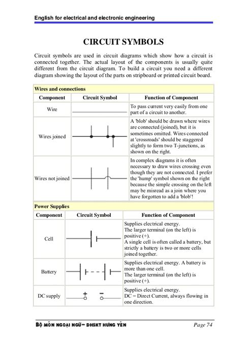 parts of electric circuit and its function for electric and electronic engineering