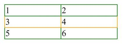 Table Border Color Html by Html How Do I Change Border Color Of A Single Table Row