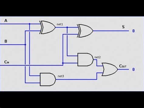 verilog tutorial 5    ripple carry full adder youtube