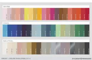 color evolution fashion vignette trends stylesight color evolution s