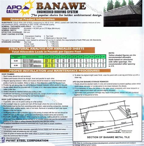 Home Interior Companies by Installing Residential Metal Roofing Sheets Philippines