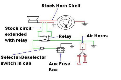 wiring diagram for aftermarket horn image collections