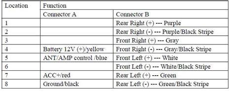 Tweteer Do Tech By Rockyyshop necesito la regla de colores de la radio hundai atos 2000