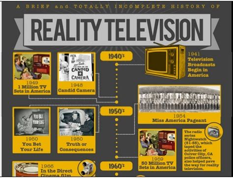 24 pictures of reality tv a brief and totally incomplete history of reality