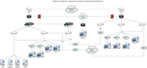 network digram network diagram exle telecommunnications network