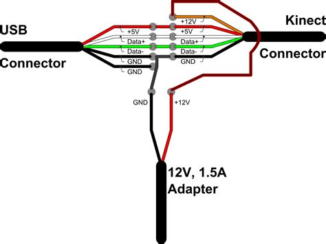 xbox 360 kinect wiring diagram 30 wiring diagram images