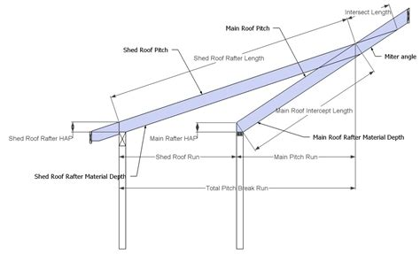 House Designes by Pitch Break Shed Roof Rafter Framing Calculator