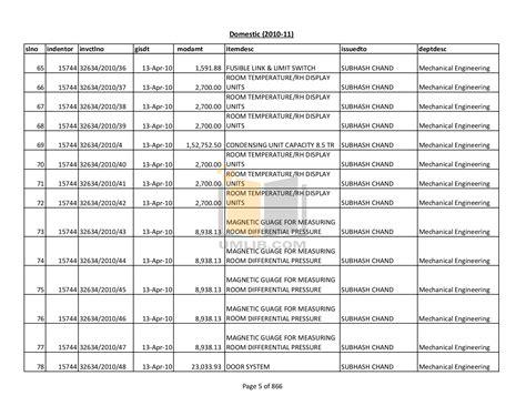 Pdf Manual For Hp Laptop Pavilion Dm3 3010