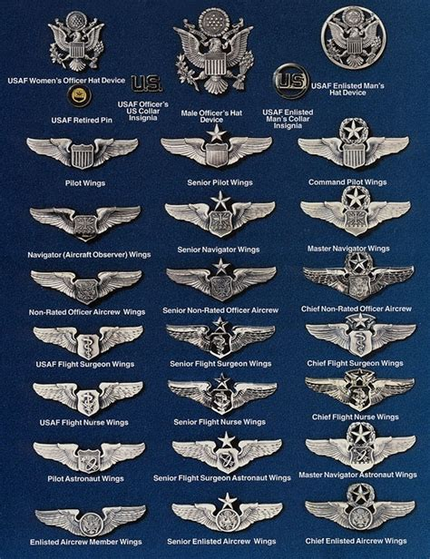 Wing Pilot Badge Us Air Usaf Emblem usaf united states air quot wings quot chart my patches charts or and my