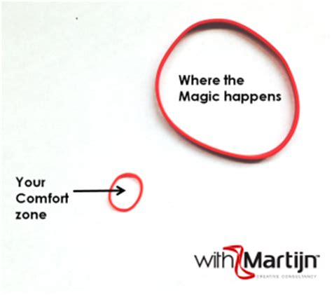 where the magic happens your comfort zone withmartijn marketing superhero advantages of working