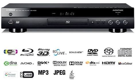 format of dvd player movie source inputs avg