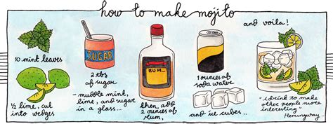 how to make a how to make mojito by febby manaf they draw cook