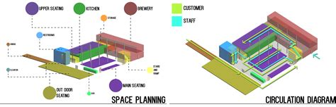 space planner revised space planning circulation diagram and site plan