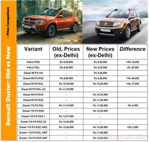 Renault Duster Models Comparison New Vs Duster Price Comparison Variant Rejig
