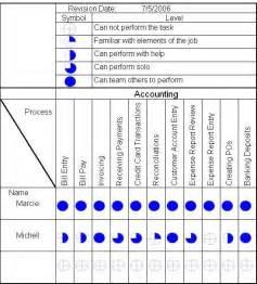 service matrix template skill matrix gemba jpg form function