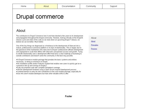 drupal commerce templates dc org redesign 1035002 drupal org