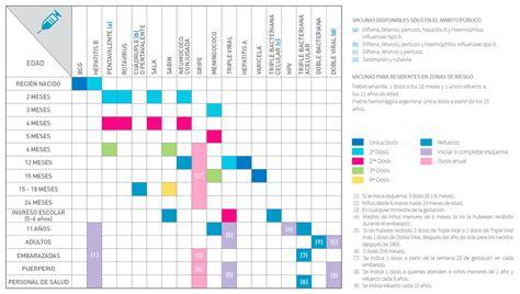 calendario de vacunacion wwwaventurarnet63net calendario nacional de vacunaci 243 n stamboulian servicios