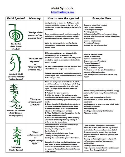 infographic reiki symbols reiki rays